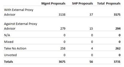 Proposals_Table_2019.jpg